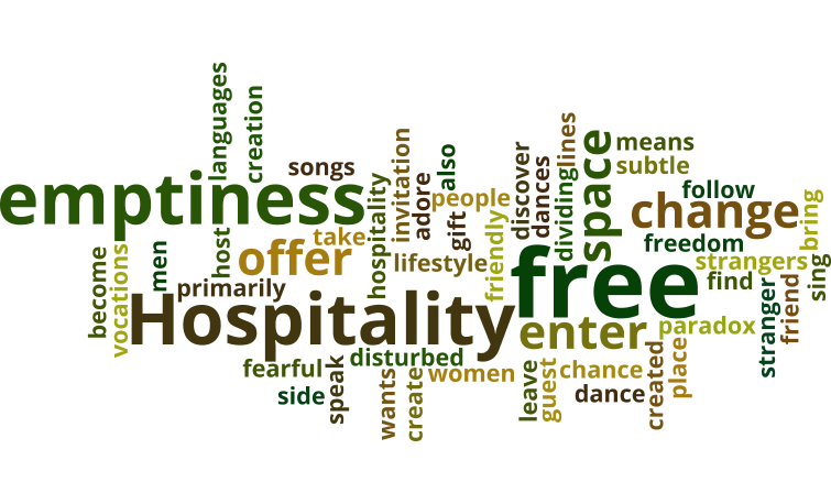 hospitality related word cloud